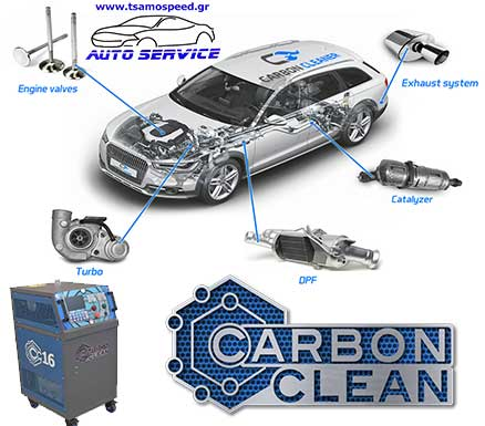 Carbon Clean Tsamospeed®